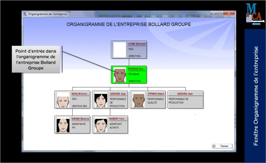 Organigramme de l 39 entreprise guide utilisateur mca 1 0 for Entreprise fenetre