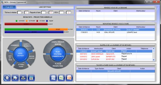 L'univers Commercial, la page principale de MCA, Manage Commercial Activity.